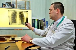 Формы туберкулеза