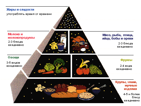 http://lechimsya-prosto.ru/wp-content/uploads/2013/04/dieta-saharniey-diabet.png
